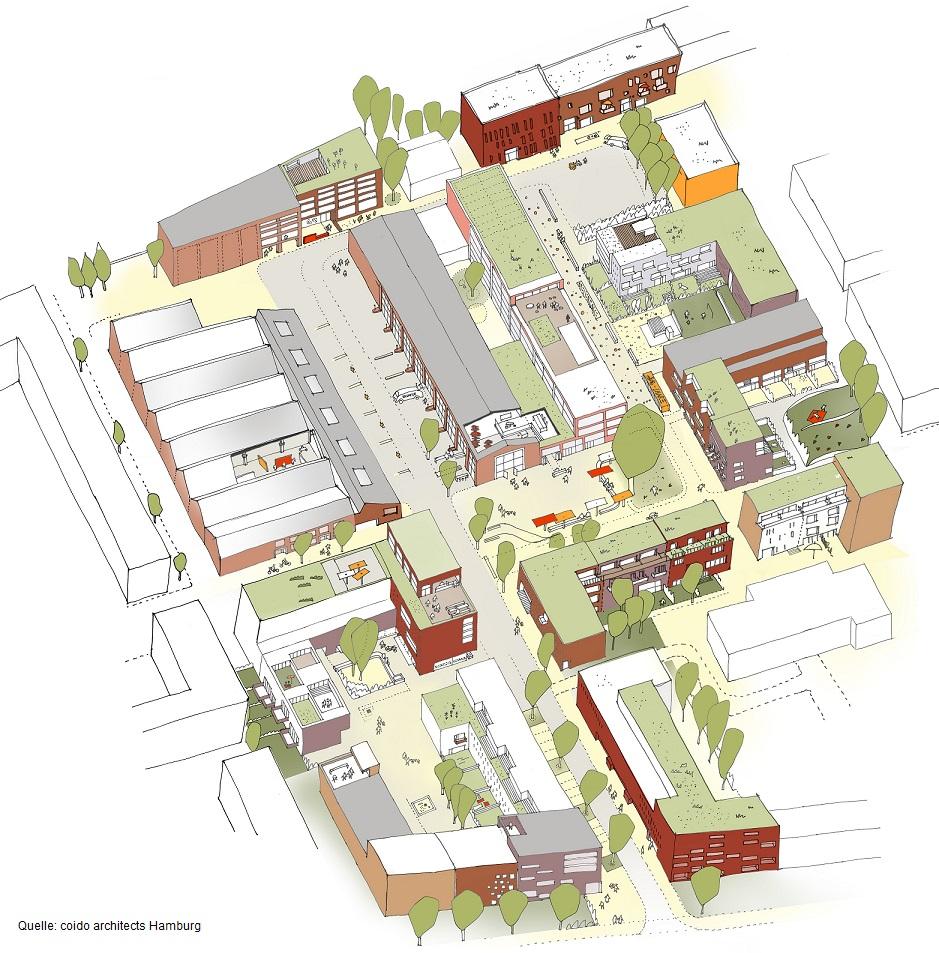 Immobilienprojekt KOLBENHÖFE in Hamburg: